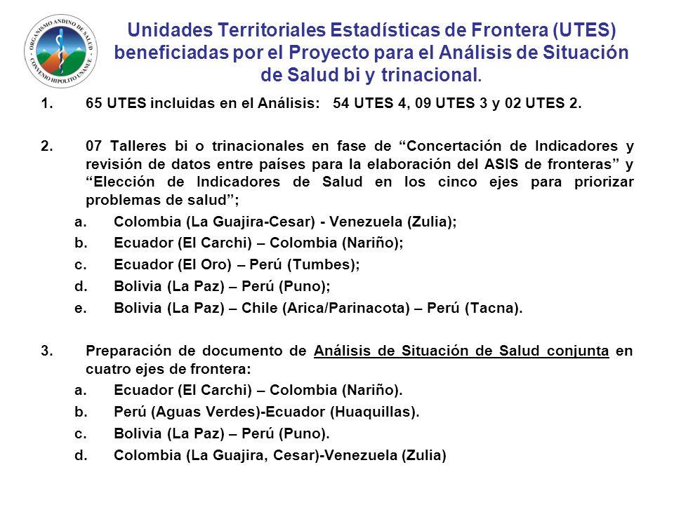 Unidades Territoriales Estadísticas de Frontera (UTES) beneficiadas por el Proyecto para el Análisis de Situación de Salud bi y trinacional. 1.65 UTES