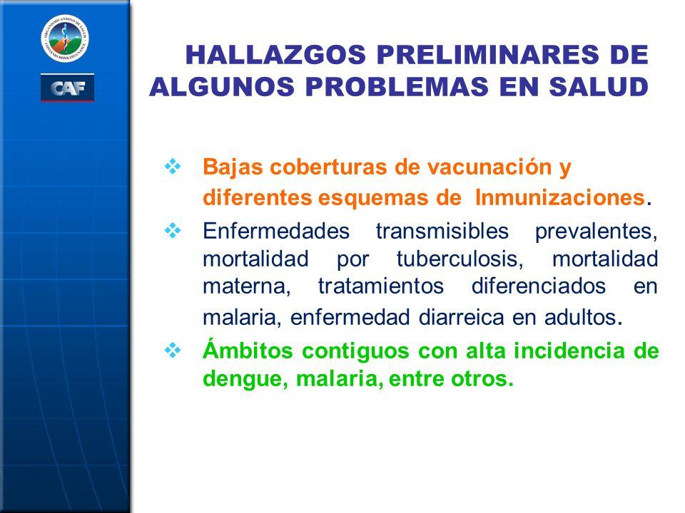HALLAZGOS PRELIMINARES DE ALGUNOS PROBLEMAS EN SALUD Bajas coberturas de vacunación y diferentes esquemas de Inmunizaciones. Enfermedades transmisible