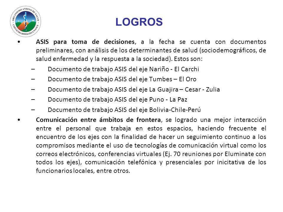 LOGROS ASIS para toma de decisiones, a la fecha se cuenta con documentos preliminares, con análisis de los determinantes de salud (sociodemográficos,