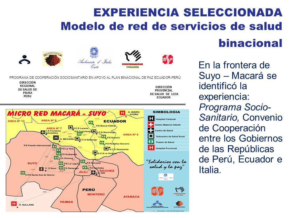 EXPERIENCIA SELECCIONADA Modelo de red de servicios de salud binacional En la frontera de Suyo – Macará se identificó la experiencia: Programa Socio-