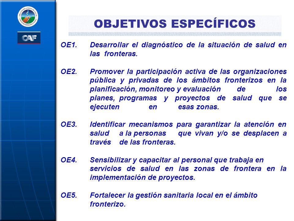 OBJETIVOS ESPECÍFICOS OE1. Desarrollar el diagnóstico de la situación de salud en las fronteras. OE2.Promover la participación activa de las organizac