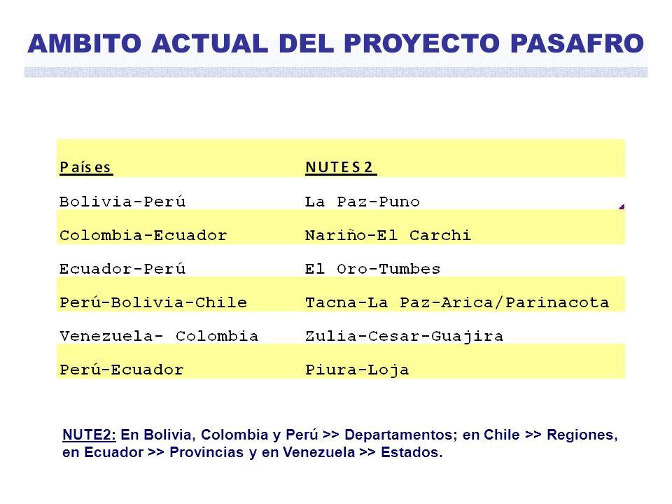 NUTE2: En Bolivia, Colombia y Perú >> Departamentos; en Chile >> Regiones, en Ecuador >> Provincias y en Venezuela >> Estados. AMBITO ACTUAL DEL PROYE