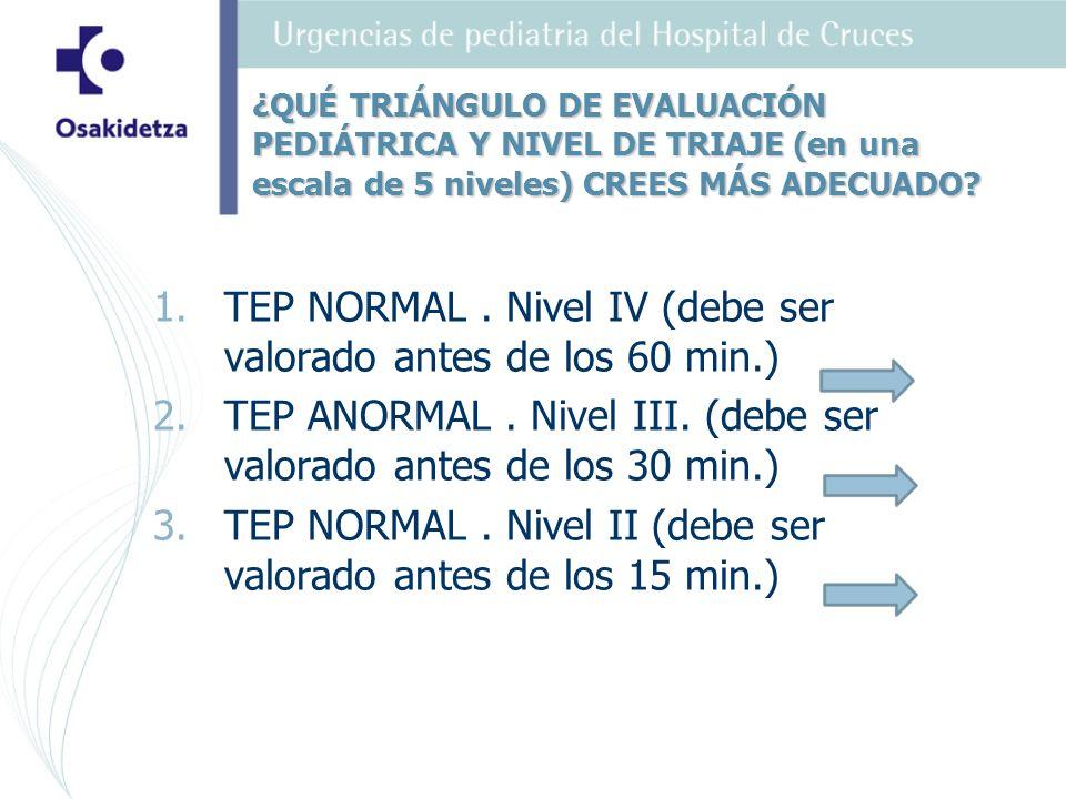 1.1.TEP NORMAL. Nivel IV (debe ser valorado antes de los 60 min.) 2.