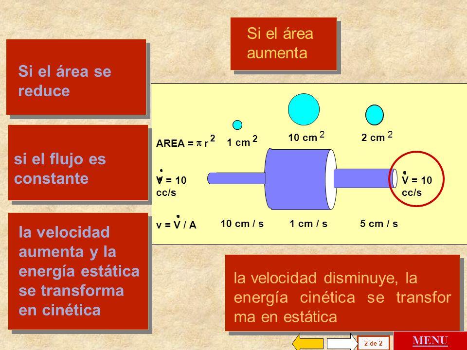 a b c Pt Pest Pt = Pest + Pc ES INTERESANTE ANALIZAR LOS EJEMPLOS ANTERIORES CON SIMILES FISIOLOGICOS. Paso de a b : Un vaso normal (a) sufre una trom
