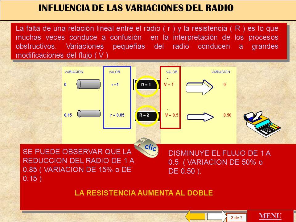 VARIACIÓN VALOR VALOR VARIACIÓN 0.15 r = 0.85 V = 0.5 0.50 0.30 r = 0.7 V = 0.25 0.75 0.5 r = 0.5 V = 0.06 0.94 0 r =1 V = 1 0 R = 4 INFLUENCIA DE LAS