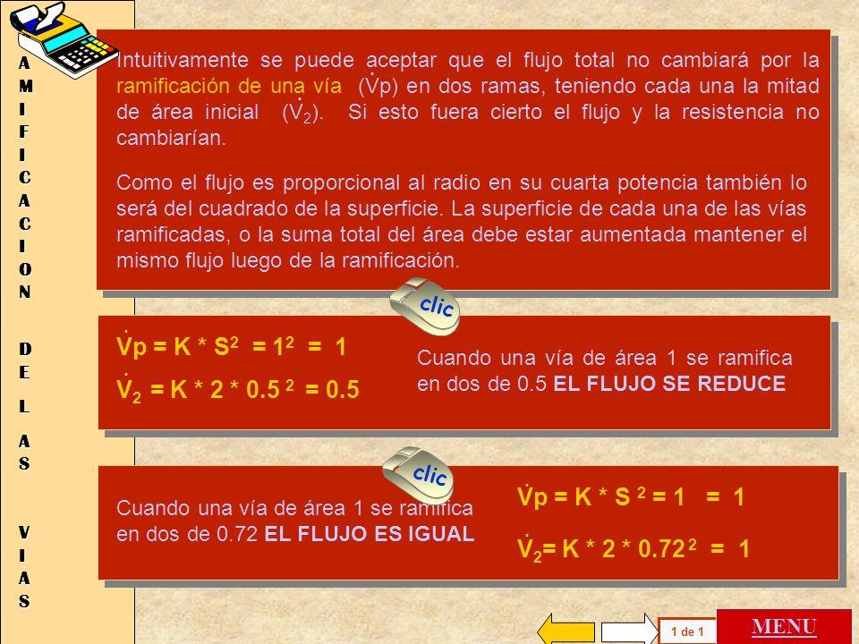 .. VARIACIÓN VALOR VALOR VARIACIÓN 0 r =1 V = 1 0 0.15 r = 0.85 V = 0.5 0.50 R = 2 0.30 r = 0.7 R = 4 V = 0.25 0.75 0.5 r = 0.5 R = 16 R = 1 V = 0.06