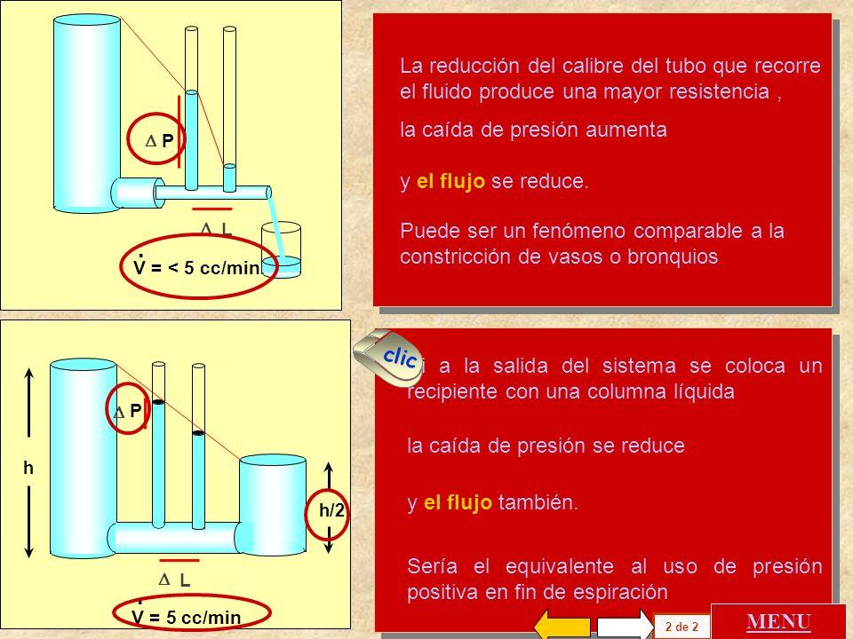 V =10 cc/min P L. h V = 5 cc/min h/2 P L. Para una altura de la columna líquida de h Para una altura de la columna líquida de la mitad ( h/2 ) 1 de 2