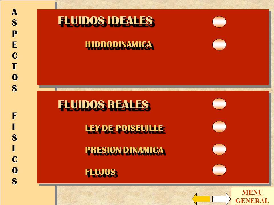 FLUIDOS IDEALES HIDRODINAMICA FLUIDOS REALES LEY DE POISEUILLE PRESION DINAMICA FLUJOS FLUIDOS IDEALES HIDRODINAMICA FLUIDOS REALES LEY DE POISEUILLE PRESION DINAMICA FLUJOS A S P E C T O S F I S I C O S MENU GENERAL
