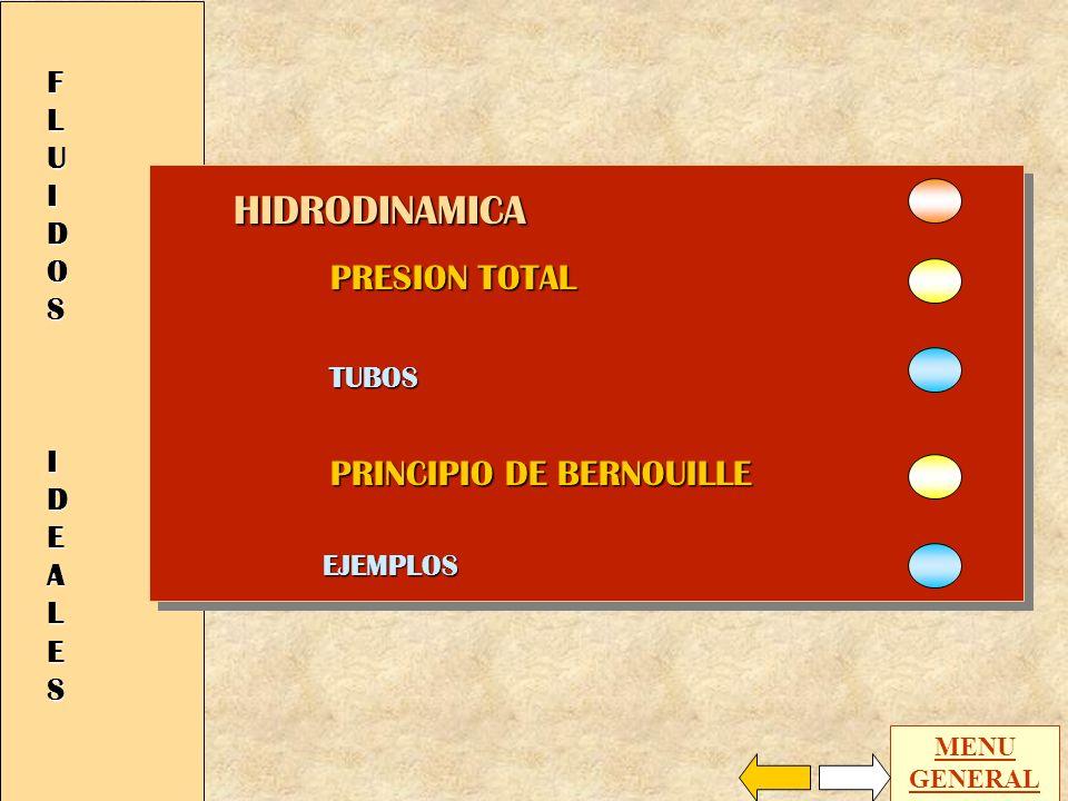 F L U I D O S I D E A L E S HIDRODINAMICA PRESION TOTAL PRESION TOTAL TUBOS TUBOS PRINCIPIO DE BERNOUILLE PRINCIPIO DE BERNOUILLE EJEMPLOS EJEMPLOS MENU GENERAL