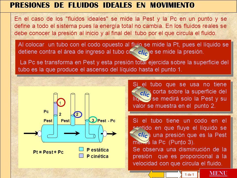 Pt = Pest + Pc Pc Pest Pest Pest - Pc Pestática P cinética 3 1 22 PRESIONES DE FLUIDOS IDEALES EN MOVIMIENTO En el caso de los fluidos ideales se mide la Pest y la Pc en un punto y se define a todo el sistema pues la energía total no cambia.