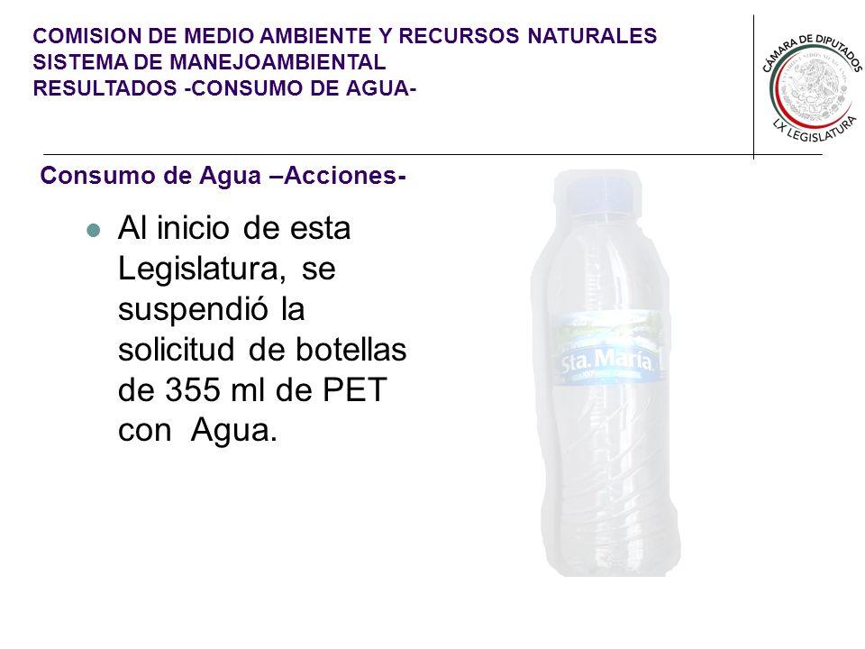 COMISION DE MEDIO AMBIENTE Y RECURSOS NATURALES SISTEMA DE MANEJOAMBIENTAL RESULTADOS -CONSUMO DE AGUA- Consumo de Agua –Acciones- Al inicio de esta Legislatura, se suspendió la solicitud de botellas de 355 ml de PET con Agua.