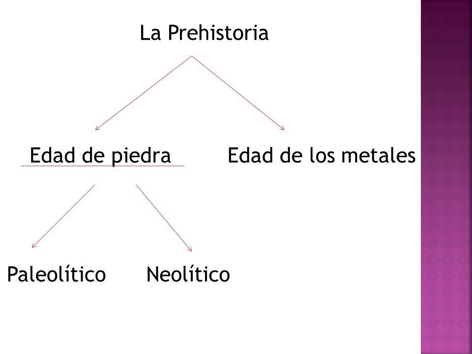 La Prehistoria Edad de piedraEdad de los metales PaleolíticoNeolítico