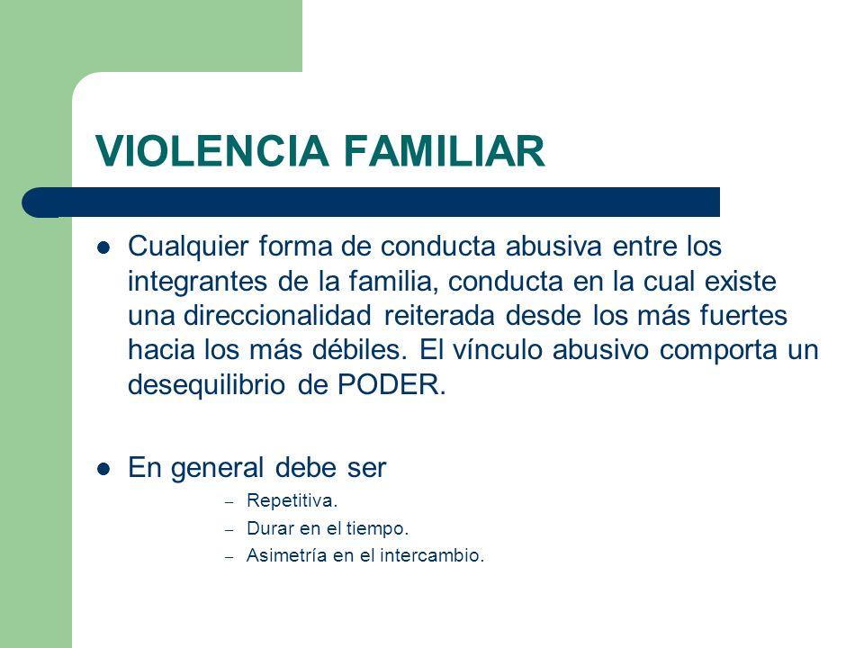 VIOLENCIA FAMILIAR Cualquier forma de conducta abusiva entre los integrantes de la familia, conducta en la cual existe una direccionalidad reiterada d