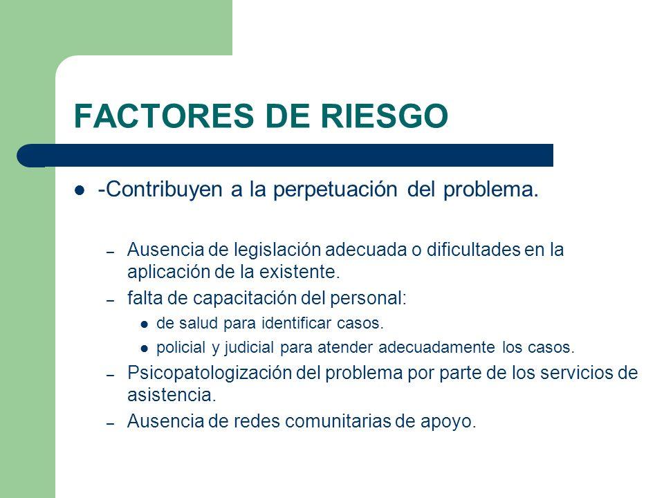 FACTORES DE RIESGO -Contribuyen a la perpetuación del problema. – Ausencia de legislación adecuada o dificultades en la aplicación de la existente. –