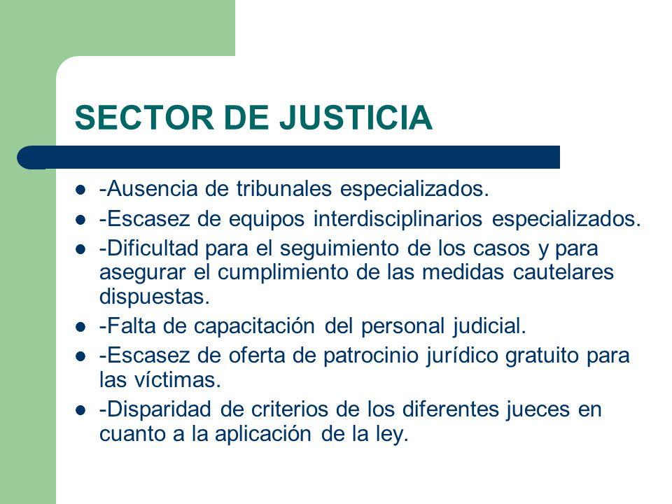 SECTOR DE JUSTICIA -Ausencia de tribunales especializados. -Escasez de equipos interdisciplinarios especializados. -Dificultad para el seguimiento de