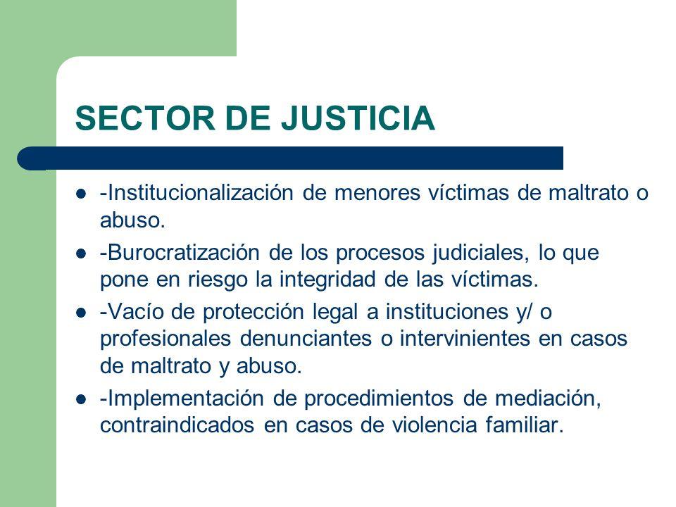 SECTOR DE JUSTICIA -Institucionalización de menores víctimas de maltrato o abuso. -Burocratización de los procesos judiciales, lo que pone en riesgo l