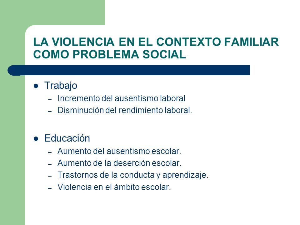 LA VIOLENCIA EN EL CONTEXTO FAMILIAR COMO PROBLEMA SOCIAL Trabajo – Incremento del ausentismo laboral – Disminución del rendimiento laboral. Educación