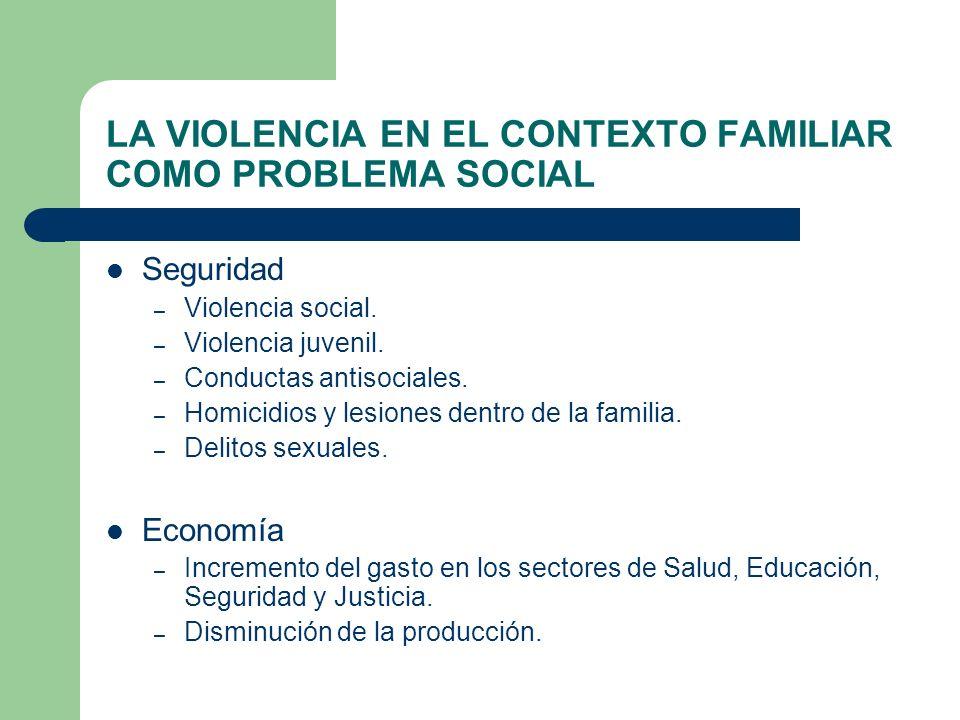 LA VIOLENCIA EN EL CONTEXTO FAMILIAR COMO PROBLEMA SOCIAL Seguridad – Violencia social. – Violencia juvenil. – Conductas antisociales. – Homicidios y