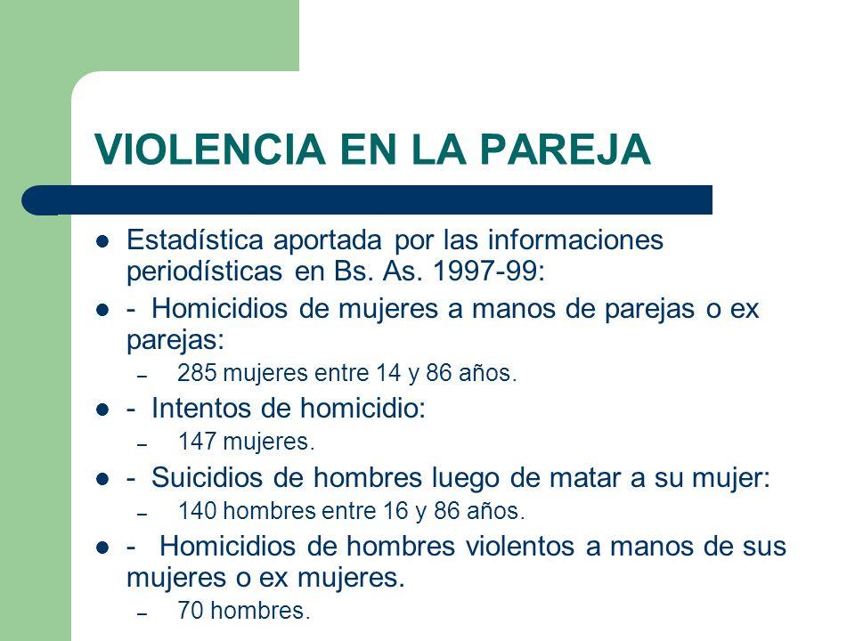 VIOLENCIA EN LA PAREJA Estadística aportada por las informaciones periodísticas en Bs. As. 1997-99: - Homicidios de mujeres a manos de parejas o ex pa