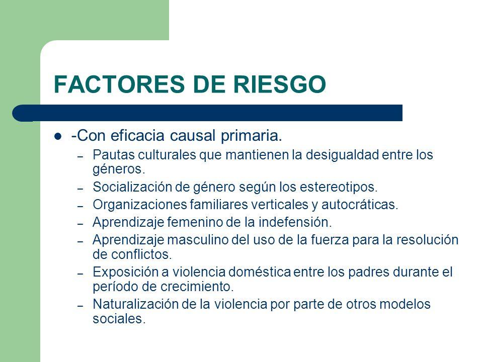 FACTORES DE RIESGO -Con eficacia causal primaria. – Pautas culturales que mantienen la desigualdad entre los géneros. – Socialización de género según