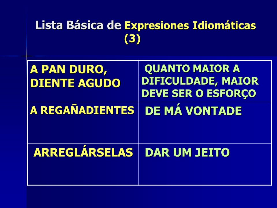 Lista Básica de Expresiones Idiomáticas (3) A PAN DURO, DIENTE AGUDO QUANTO MAIOR A DIFICULDADE, MAIOR DEVE SER O ESFORÇO QUANTO MAIOR A DIFICULDADE,