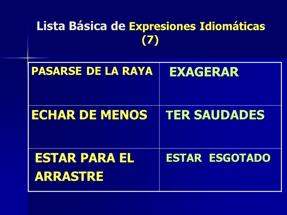 Lista Básica de Expresiones Idiomáticas (7) PASARSE DE LA RAYA EXAGERAR EXAGERAR ECHAR DE MENOS T ER SAUDADES T ER SAUDADES ESTAR PARA EL ESTAR PARA E