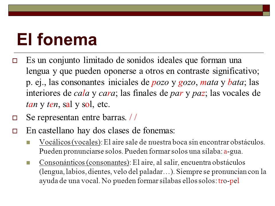 El fonema Es un conjunto limitado de sonidos ideales que forman una lengua y que pueden oponerse a otros en contraste significativo; p. ej., las conso