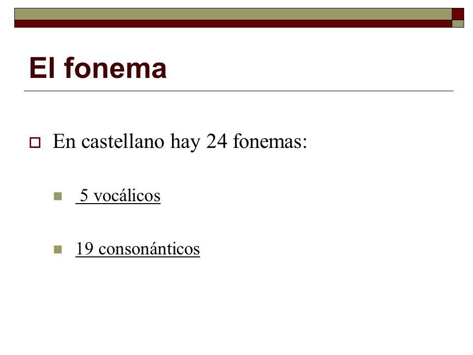 En castellano hay 24 fonemas: 5 vocálicos 19 consonánticos El fonema