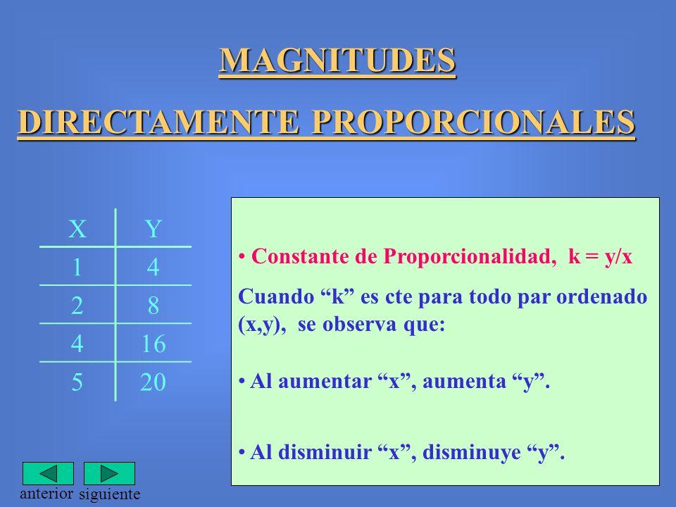 siguiente M A G N I T U D E S # D DD DIRECTAMENTE PROPORCIONALES ( (M.D.P) # I II INVERSAMENTE PROPORCIONALES (M.I.P)