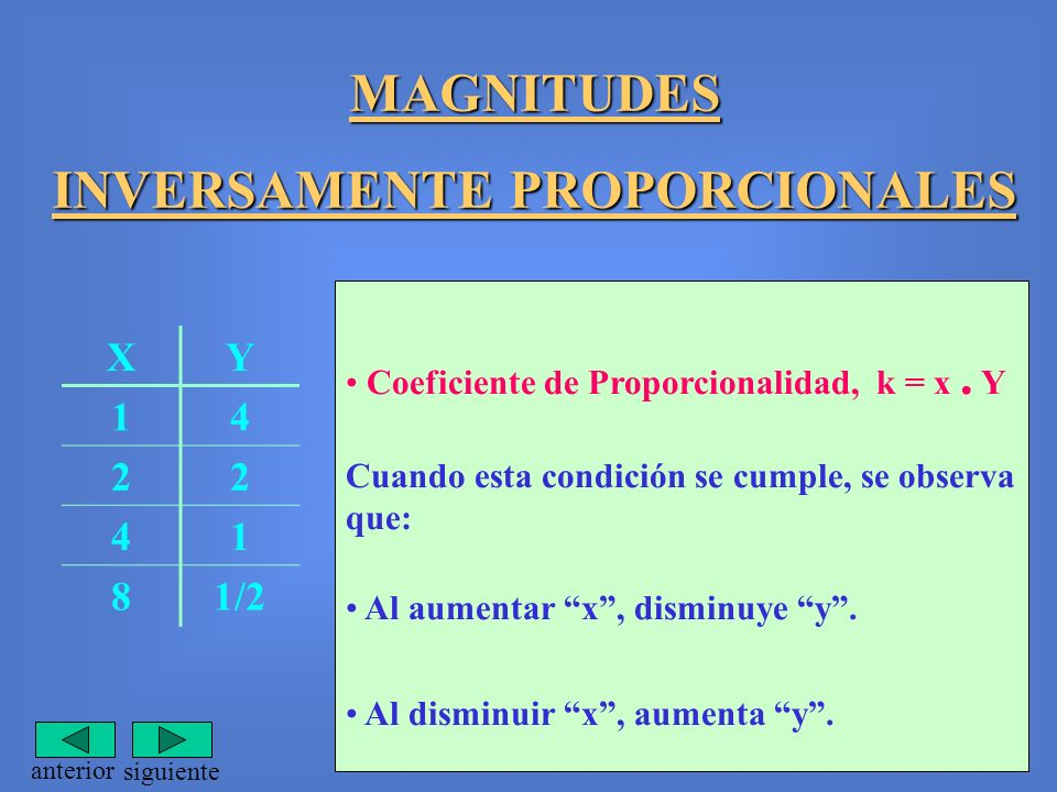 E V A L U A C I O N XY 24 42 58/5 64/3 K = 2 K = 1/2 K = 8 ELEGIR OPCION