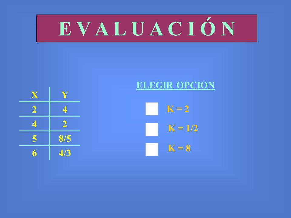 E V A L U A C I Ó N XY 24 42 58/5 64/3 K = 2 K = 1/2 K = 8 ELEGIR OPCION