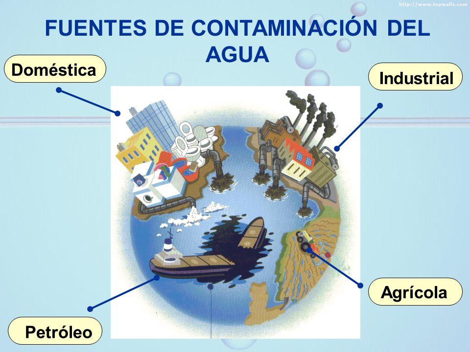 » LLUVIA ÁCIDA Fenómeno contaminante que se produce al combinarse el vapor de agua atmosférico con óxidos de azufre y de nitrógeno, formando ácido sulfúrico y ácido nítrico.