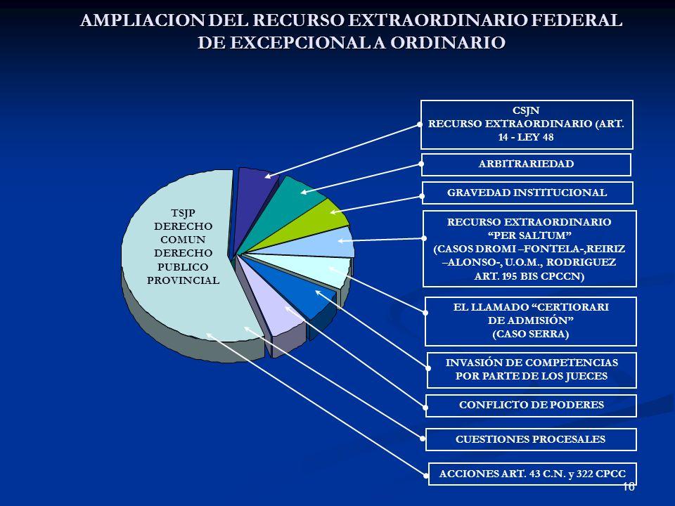 16 AMPLIACION DEL RECURSO EXTRAORDINARIO FEDERAL DE EXCEPCIONAL A ORDINARIO TSJP DERECHO COMUN DERECHO PUBLICO PROVINCIAL CSJN RECURSO EXTRAORDINARIO