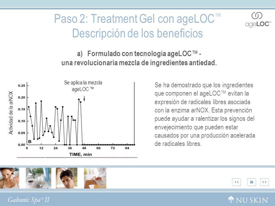 Paso 2: Treatment Gel con ageLOC Descripción de los beneficios Se ha demostrado que los ingredientes que componen el ageLOC evitan la expresión de radicales libres asociada con la enzima arNOX.