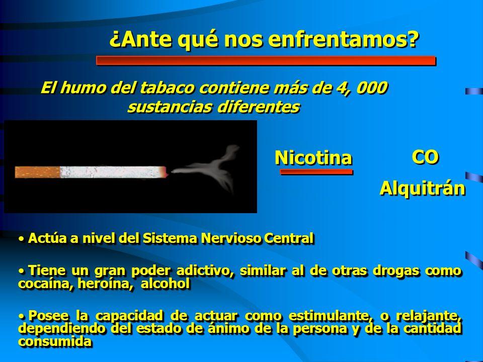 El humo del tabaco contiene más de 4, 000 sustancias diferentes Nicotina CO Alquitrán ¿Ante qué nos enfrentamos? Actúa a nivel del Sistema Nervioso Ce