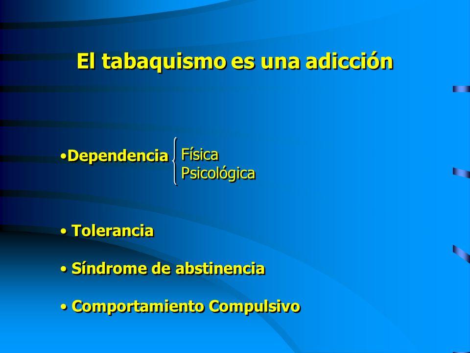 El tabaquismo es una adicción Dependencia Tolerancia Síndrome de abstinencia Comportamiento Compulsivo Dependencia Tolerancia Síndrome de abstinencia