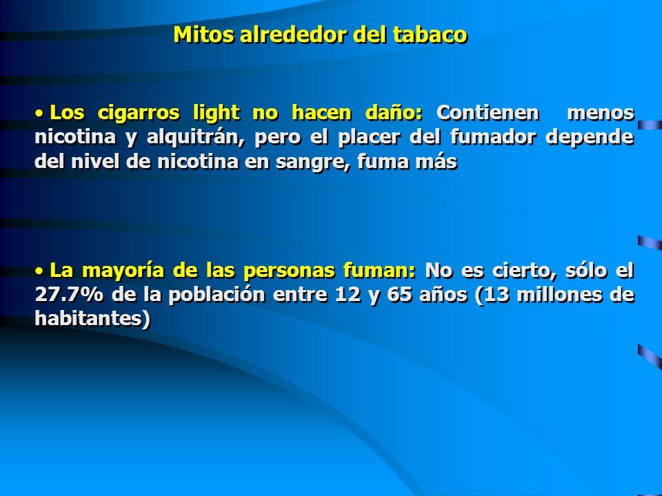 Mitos alrededor del tabaco Los cigarros light no hacen daño: Contienen menos nicotina y alquitrán, pero el placer del fumador depende del nivel de nic
