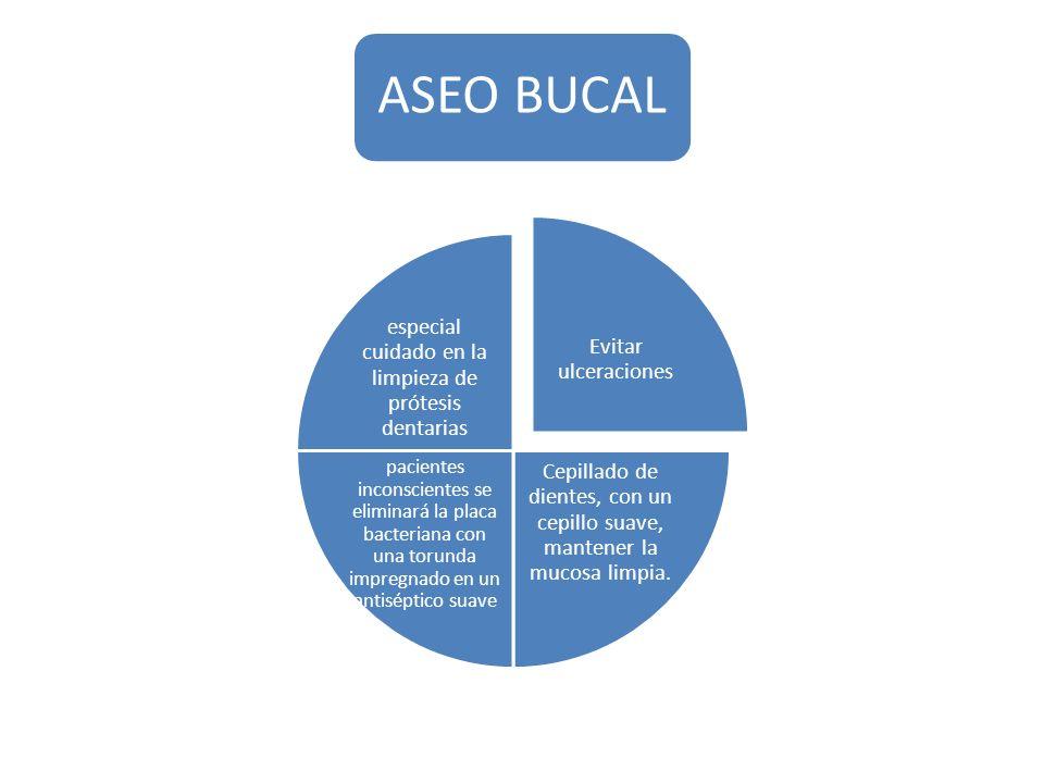 ASEO BUCAL Evitar ulceraciones Cepillado de dientes, con un cepillo suave, mantener la mucosa limpia. En el caso de pacientes inconscientes se elimina