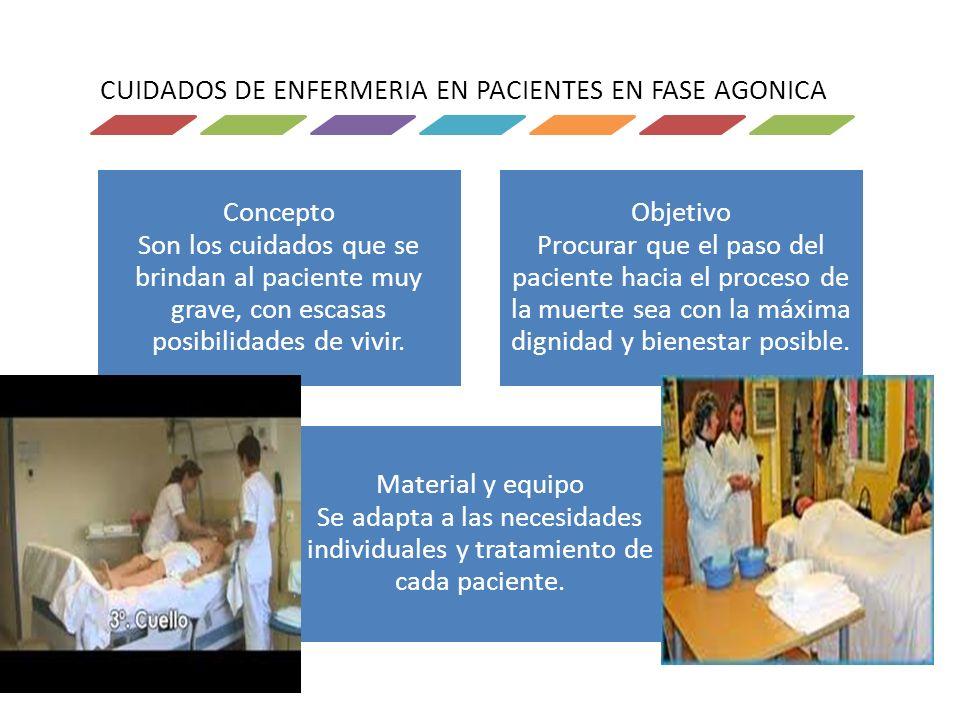 CUIDADOS DE ENFERMERIA EN PACIENTES EN FASE AGONICA Concepto Son los cuidados que se brindan al paciente muy grave, con escasas posibilidades de vivir