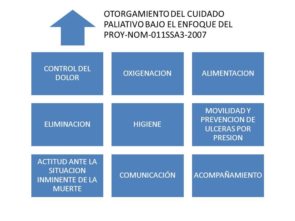 OTORGAMIENTO DEL CUIDADO PALIATIVO BAJO EL ENFOQUE DEL PROY-NOM-011SSA3-2007 CONTROL DEL DOLOR OXIGENACIONALIMENTACION ELIMINACIONHIGIENE MOVILIDAD Y