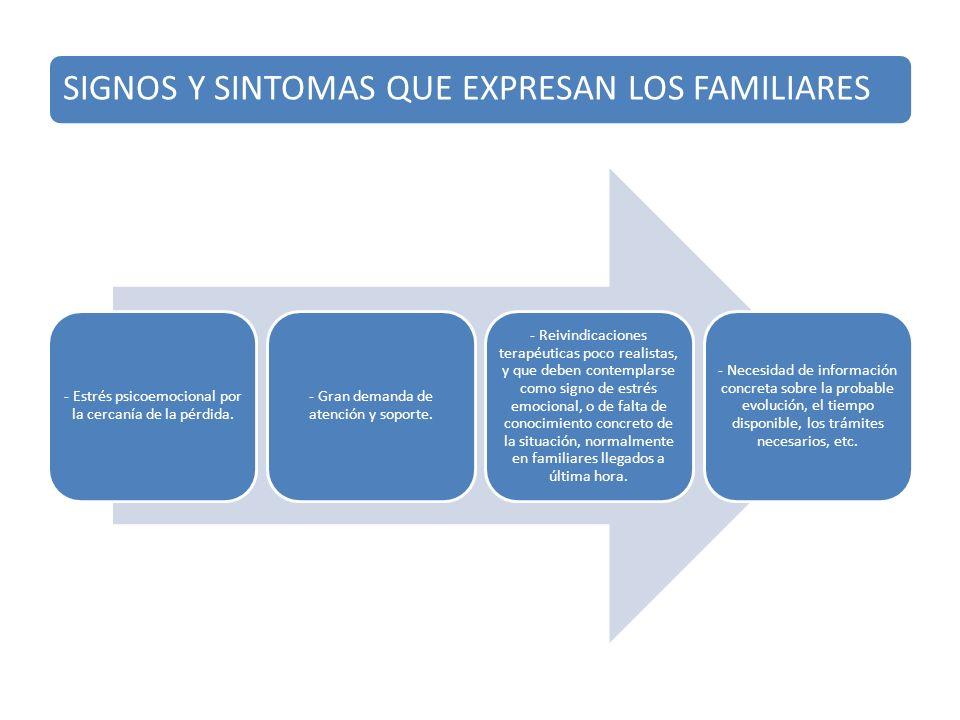 SIGNOS Y SINTOMAS QUE EXPRESAN LOS FAMILIARES - Estrés psicoemocional por la cercanía de la pérdida. - Gran demanda de atención y soporte. - Reivindic