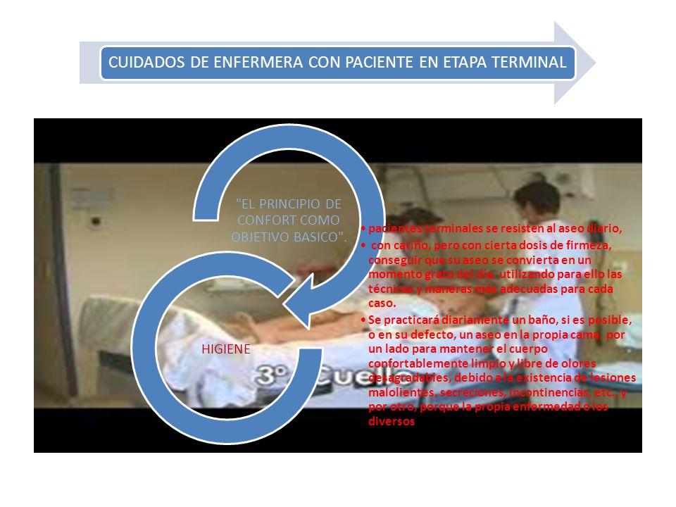 CUIDADOS DE ENFERMERA CON PACIENTE EN ETAPA TERMINAL