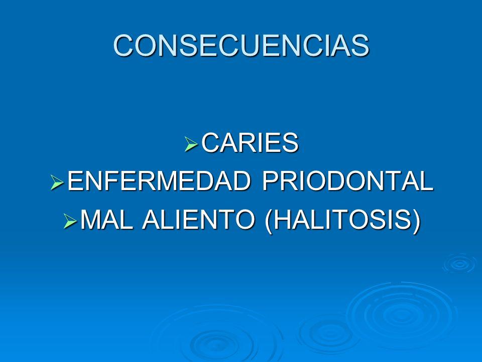CONSECUENCIAS CARIES CARIES ENFERMEDAD PRIODONTAL ENFERMEDAD PRIODONTAL MAL ALIENTO (HALITOSIS) MAL ALIENTO (HALITOSIS)