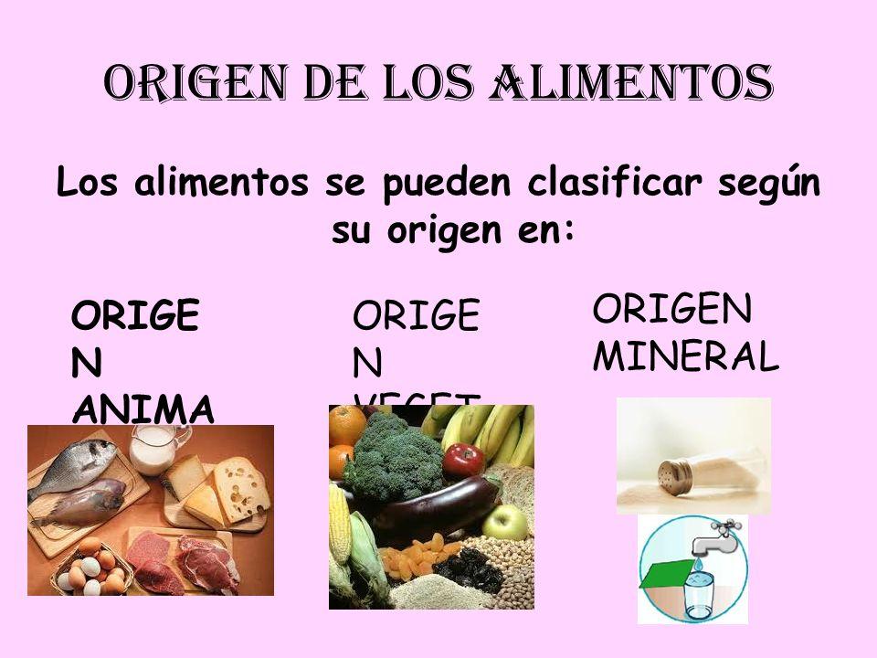 ORIGEN DE LOS ALIMENTOS Los alimentos se pueden clasificar según su origen en: ORIGE N ANIMA L ORIGE N VEGET AL ORIGEN MINERAL