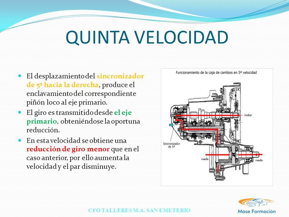 CFO TALLERES M.A. SAN EMETERIO QUINTA VELOCIDAD El desplazamiento del sincronizador de 5ª hacia la derecha, produce el enclavamiento del correspondien