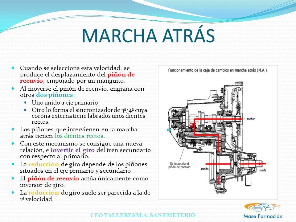 CFO TALLERES M.A. SAN EMETERIO MARCHA ATRÁS Cuando se selecciona esta velocidad, se produce el desplazamiento del piñón de reenvío, empujado por un ma