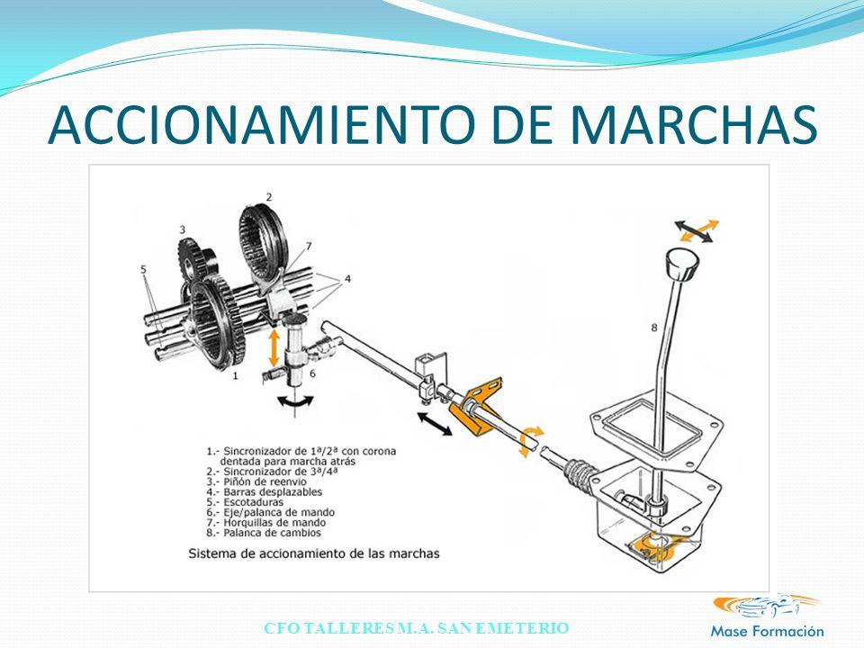 CFO TALLERES M.A. SAN EMETERIO ACCIONAMIENTO DE MARCHAS