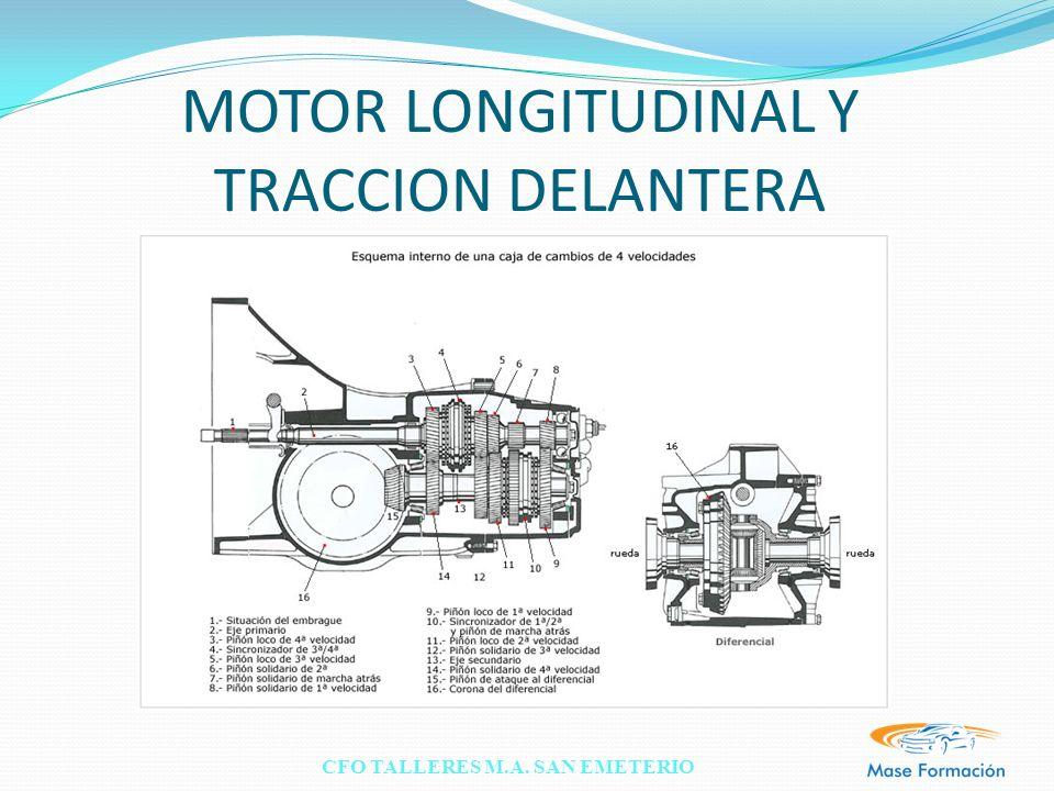 CFO TALLERES M.A. SAN EMETERIO MOTOR LONGITUDINAL Y TRACCION DELANTERA