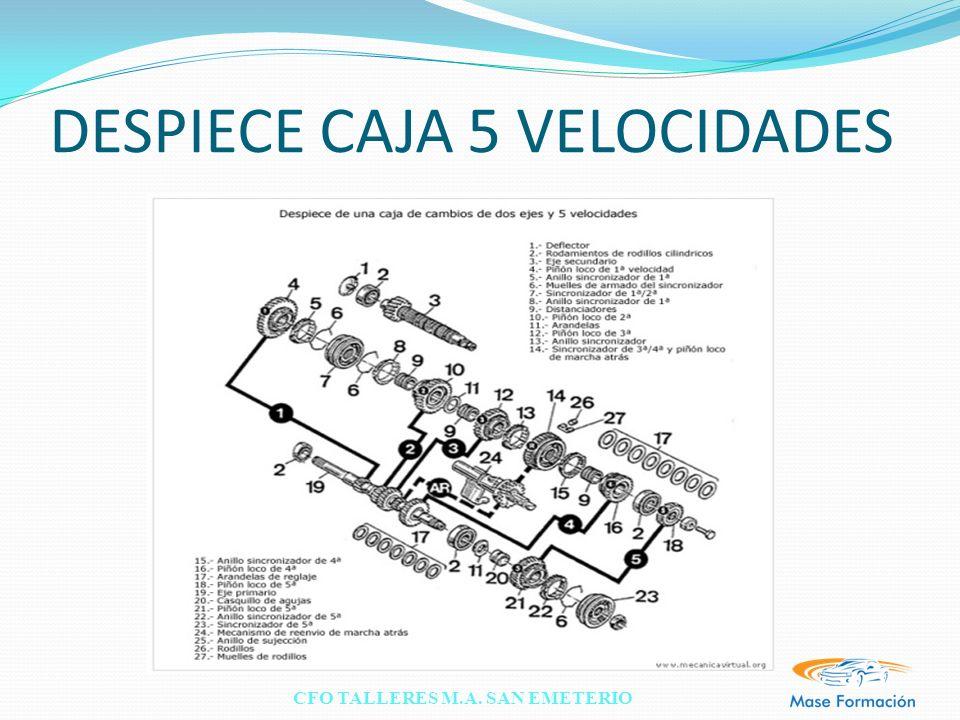 CFO TALLERES M.A. SAN EMETERIO DESPIECE CAJA 5 VELOCIDADES