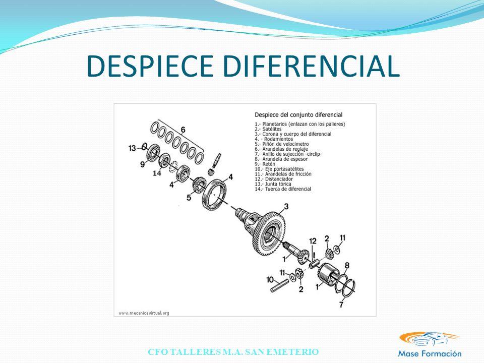 CFO TALLERES M.A. SAN EMETERIO DESPIECE DIFERENCIAL